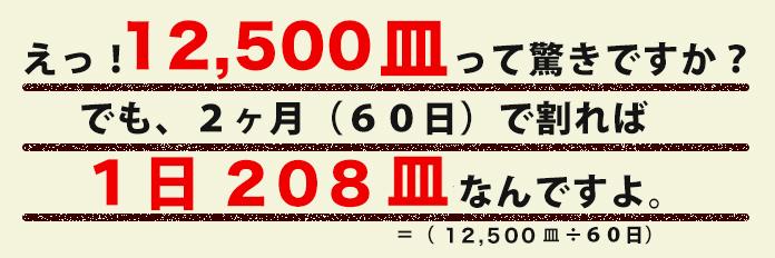 えっ!10,000皿って驚きですか?でも、2ヶ月(60日)で割れば1日166杯なんですよ。